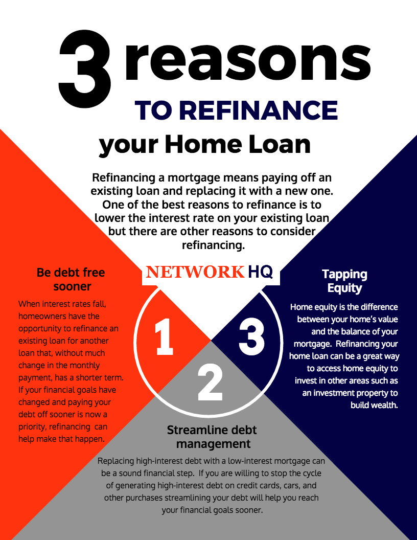 3 Reasons to Refinance